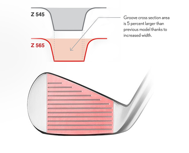 Diagram showing the groove cross section on the new Srixon Z 765 golf irons series - increased ball spin is created thanks to a 5 percent larger groove width.